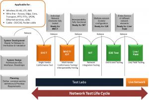 test_offerings